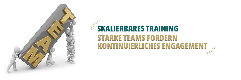 Team-Coaching - Gruppentraining